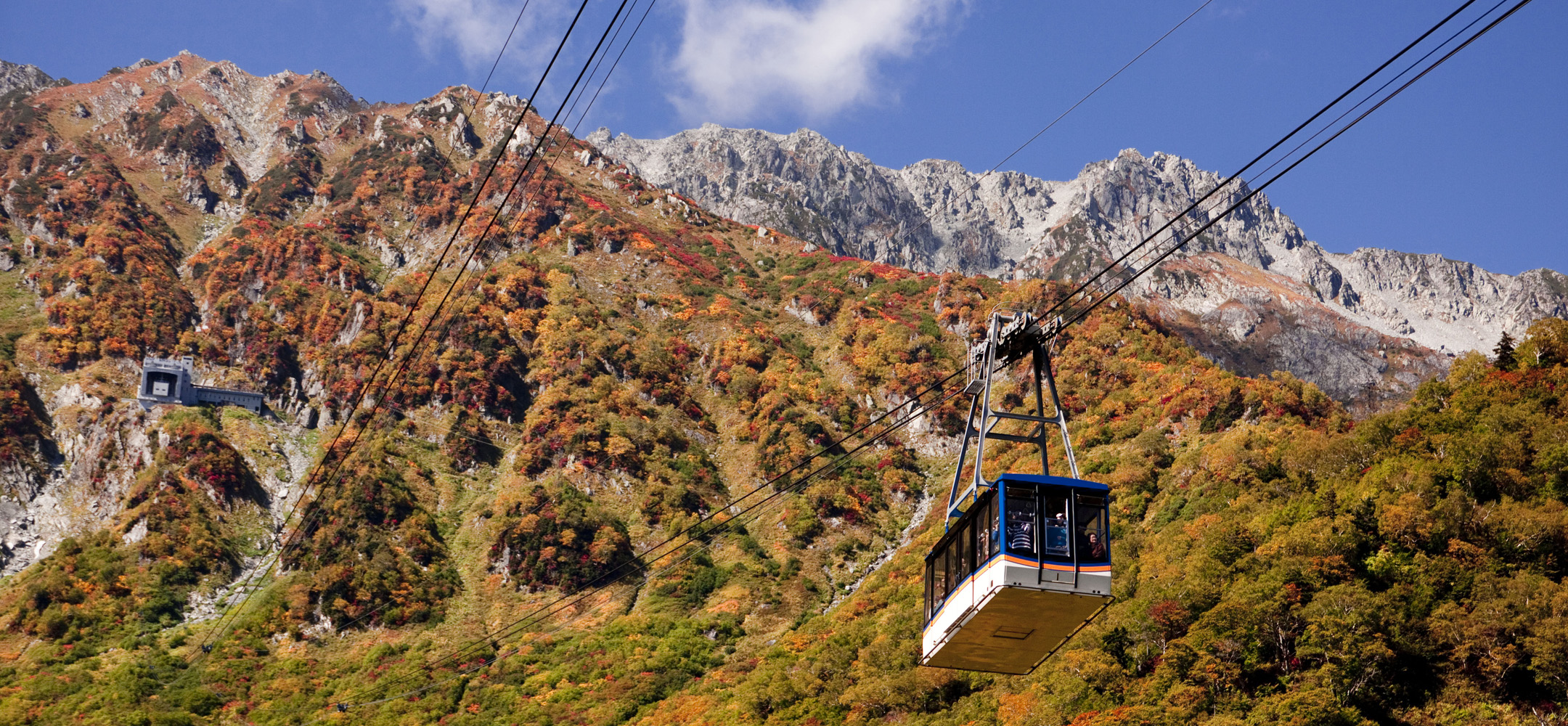Alpine Adventure: Family Driving Holiday